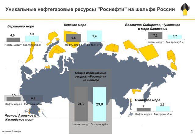 «Роснефть» вложит в проекты в Арктике 250 млрд руб.