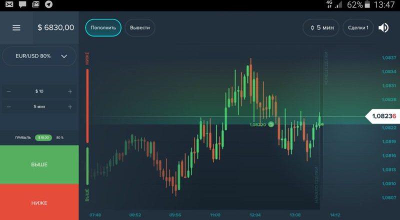 Компания Olymp Trade – путь к финансовому благополучию