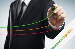 Как читать кредитные рейтинги