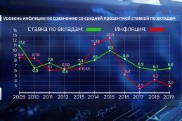 Промышленники предупредили о росте оптовых энергоцен в 2021-2022 гг. выше уровня инфляции