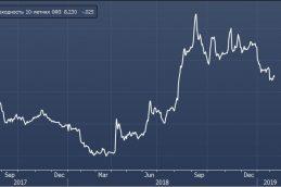 S&P повысило рейтинг «Ренессанс Кредита» до «B+» со «стабильным» прогнозом